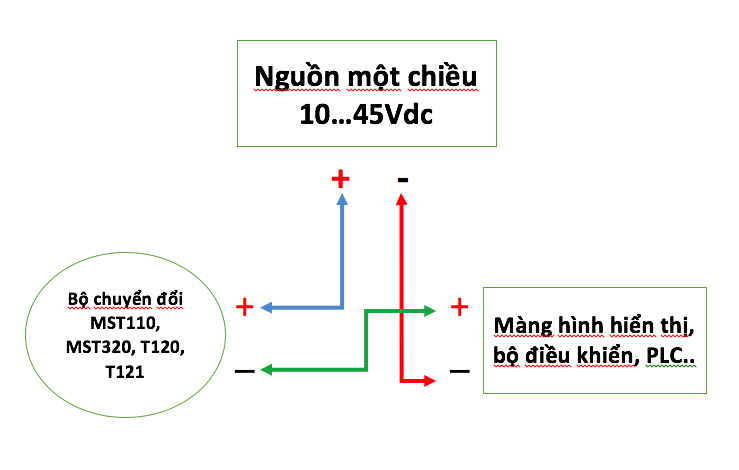 Cách đấu dây cho bộ chuyển đổi T120-MST110
