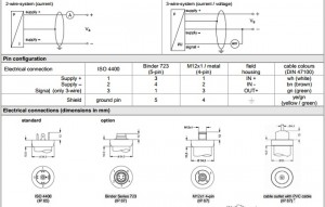 Cảm biến áp suất DMP331p