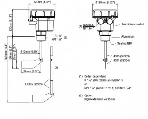 Cảm biến đo mức chất rắn Solido 500