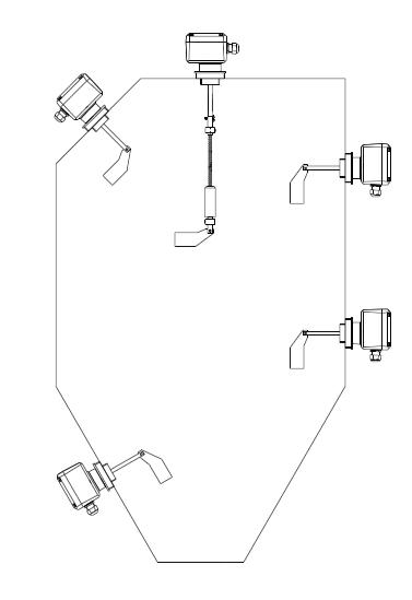 Các kiểu lắp Cảm biến báo mức chất rắn cánh xoay ELS-R1