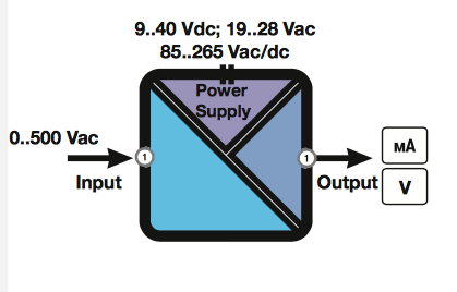 Các khối nguồn Bộ chuyển đổi nguồn áp 220V, 380v, 500V sang 4-20ma
