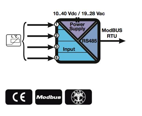 Ứng dụng Bộ chuyển đổi tín hiệu 4 kênh Pt100 sang Modbus RTU Z-4RTD2