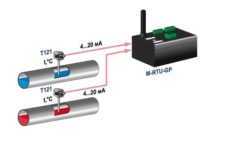 Mô tả chức năng Sơ đồ Bộ chuyển đổi cảm biến Pt100 sang 4-20ma T121