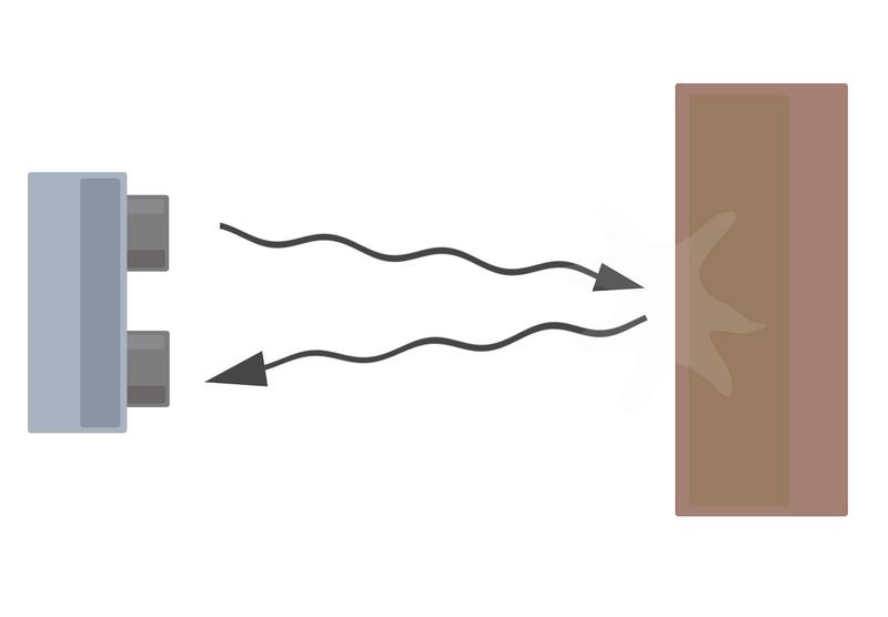Nguyên lý cảm biến báo mức siêu âm