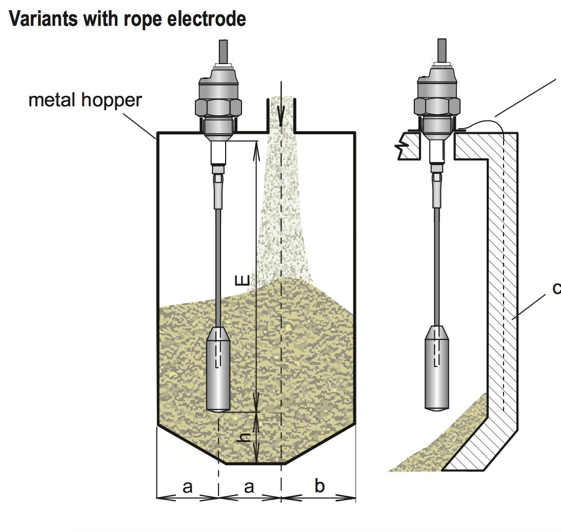 Cảm biến đo mức điện dung lắp đặt trong silo