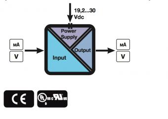 Sơ đồ khối Bộ chuyển đổi tín hiệu 4-20mA sang 0.5-4.5V - K109S