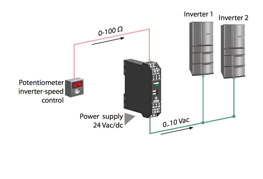 Bộ chuyển giá trị biến trở sang 0-10vdc, 4-20mA - Z102