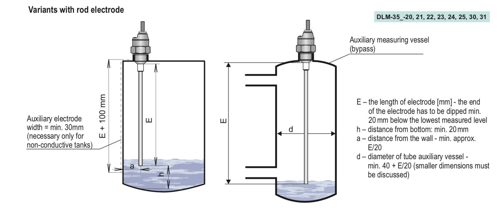 Cảm Biến Đo Mức Nước Nóng - DLM 35N - Cách lắp đặt