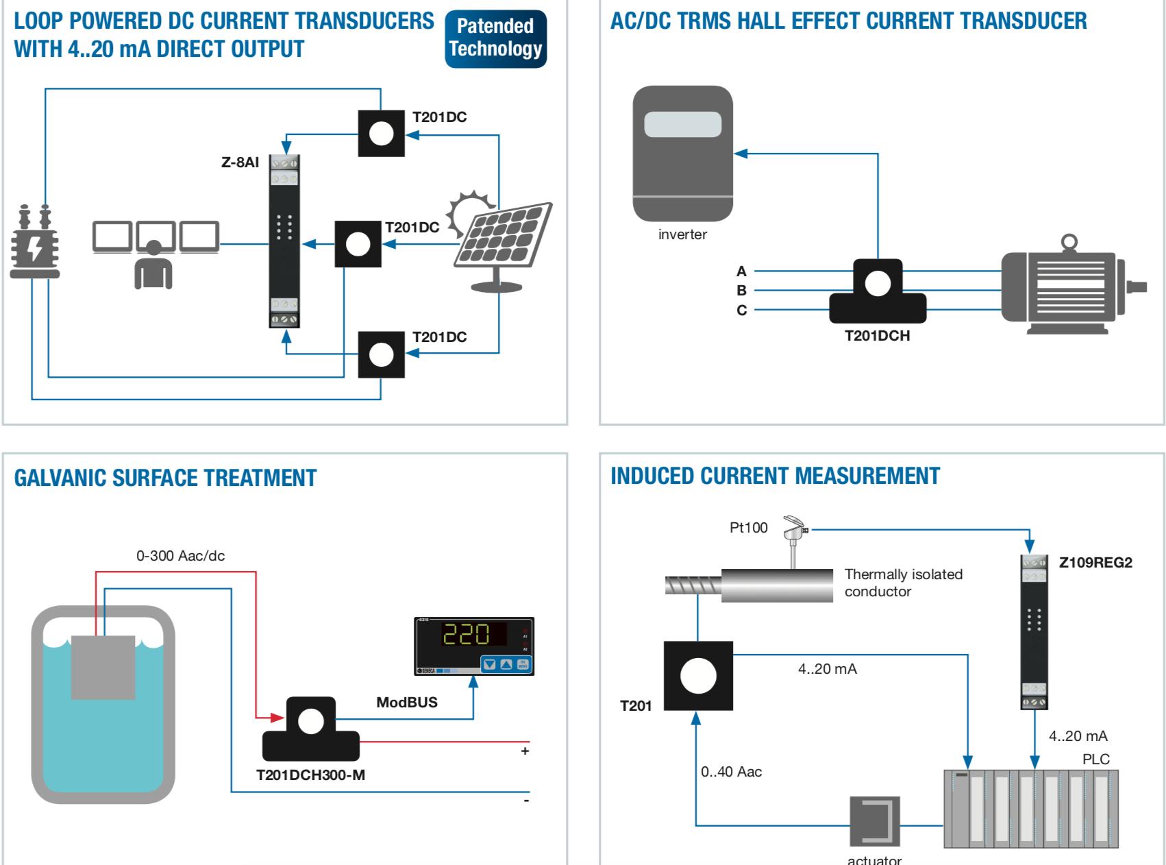 Ứng dụng biến dòng T201DCH100-LP seneca-