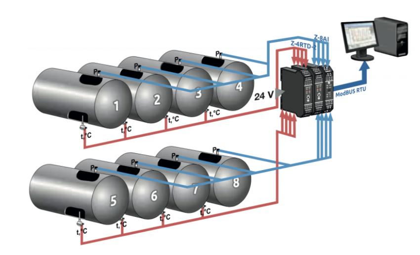 bộ chuyển đổi tín hiệu 8 kênh analog sang Modbus RTU