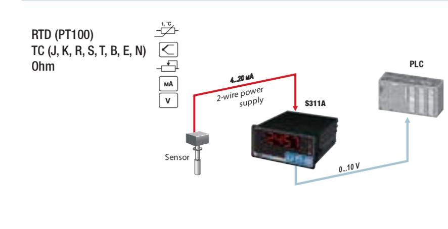 Sơ đồ miêu tả ứng dụng bộ hiển thị nhiệt độ S311A