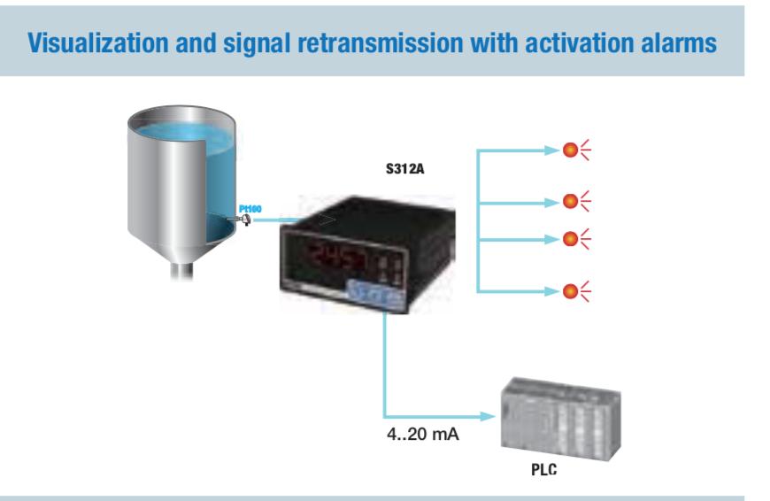 ứng dụng bộ hiển thị nhiệt độ S311A-6