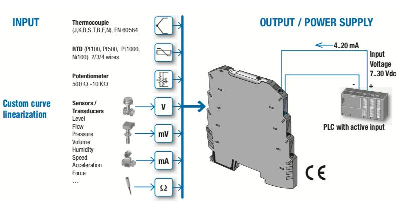 Nguyên lý hoạt động bộ chuyển đổi tín hiệu PT100 K121 Seneca