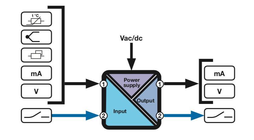 Sơ đồ miêu tả hoạt động bộ cách ly tín hiệu 4-20ma