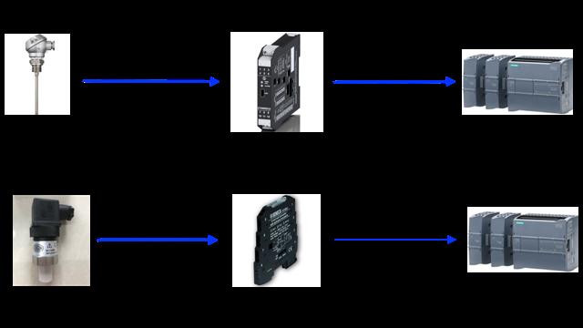 Cách lựa chọn bộ chuyển đổi tín hiệu 4-20ma