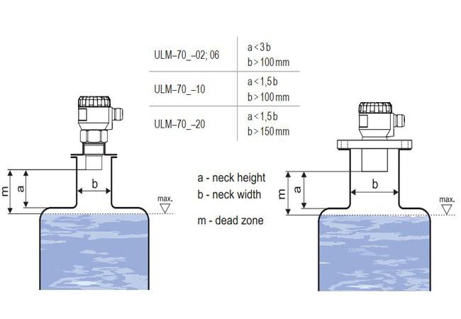 cảm biến radar siêu âm