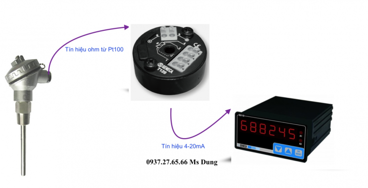 Bộ chuyển đổi tín hiệu nhiệt độ pt100 sang 4-20ma