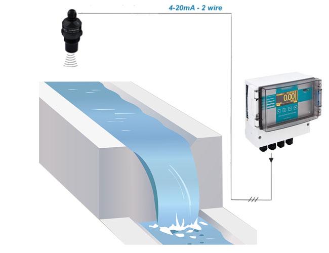 cảm biến đo lưu lượng dòng chảy kênh hở