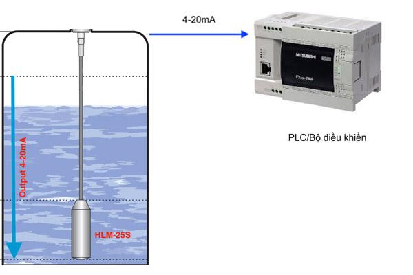 cảm biến đo mức nước thải dạng thả chìm