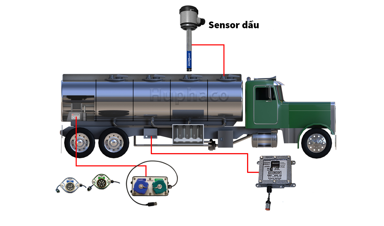 lắp cảm biến nhiên liệu cho xe bồn