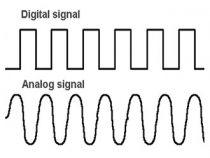 tín hiệu analog và digital