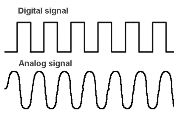 so sánh analog và digital