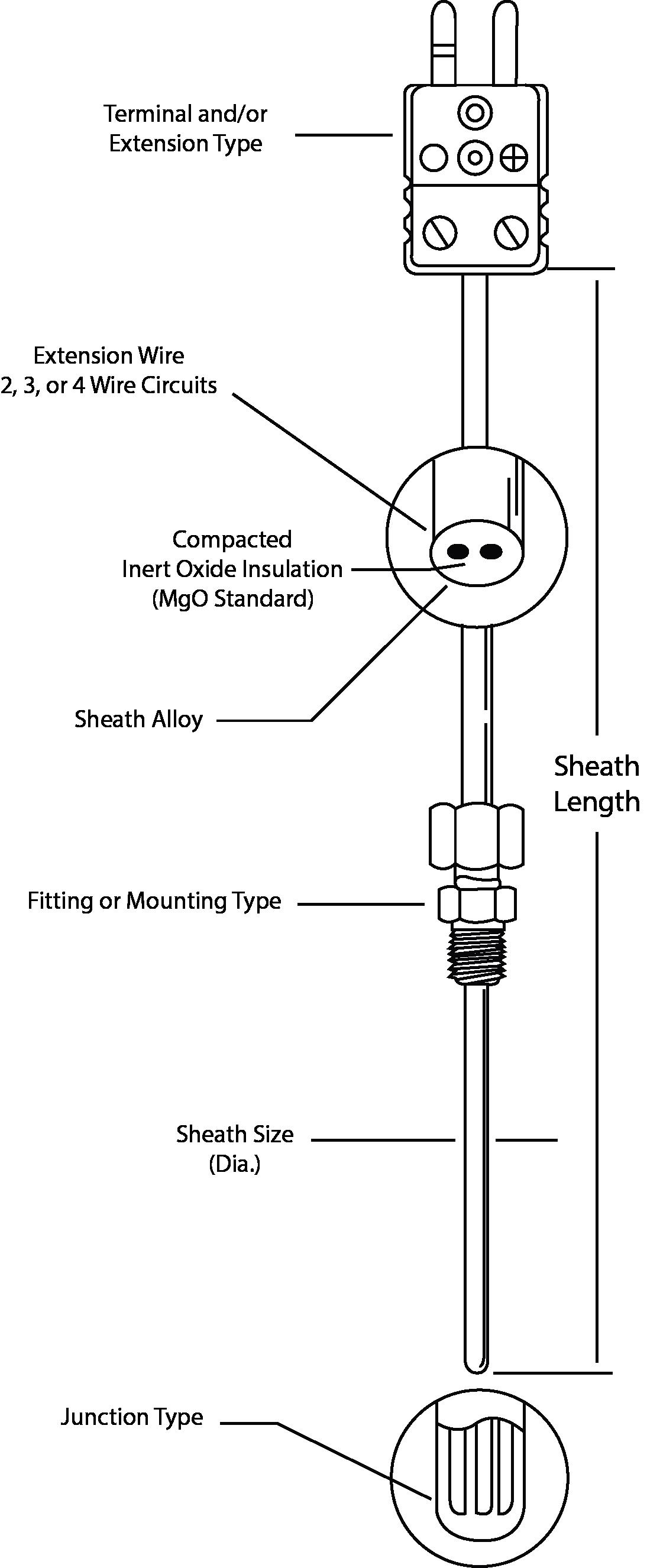 cấu tạo thermocouple