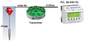 Bộ chuyển đổi nhiệt độ Can nhiệt k MST320