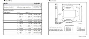 Bộ cách ly tín hiệu 0-10v DN2000