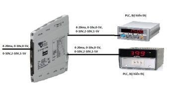 Bộ chia tín hiệu DN21000B