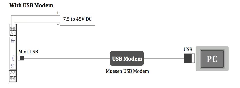 cải đăt cho Bộ chuyển đổi tín hiệu mV sang 4-20ma MST660