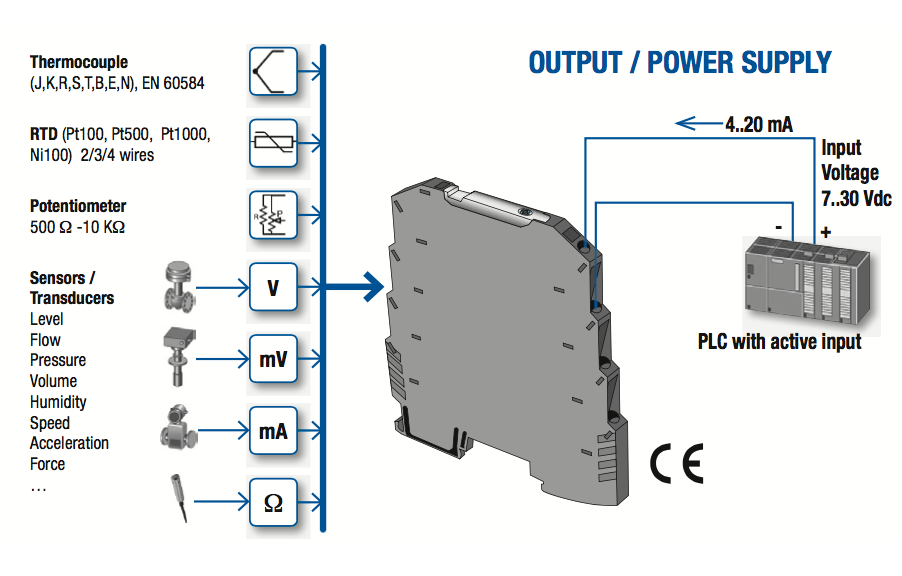 Bộ chuyển đổi tín hiệu mv sang 4-20ma K121