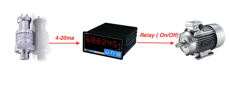 Bộ điều khiển áp suất kết nối với cảm biến áp suất