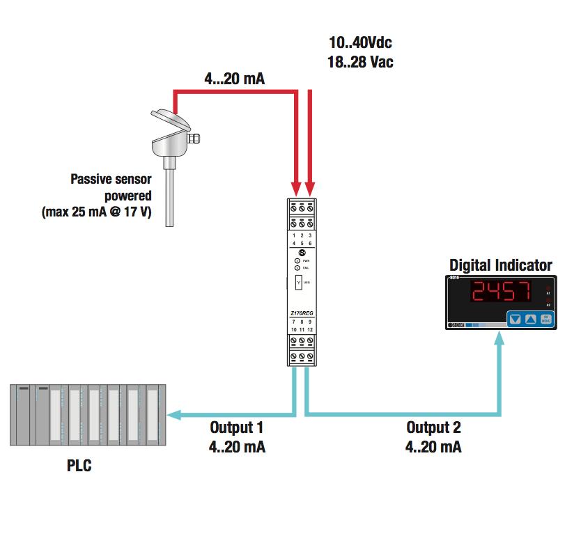 Bộ chia tín hiệu nhiệt độ Pt100 - Z170reg-1