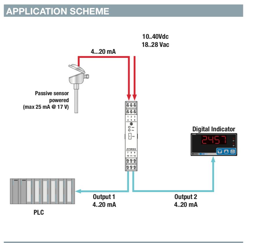 Mô tả ứng dụng bộ chia tín hiệu 4-20mA Z170REG-1