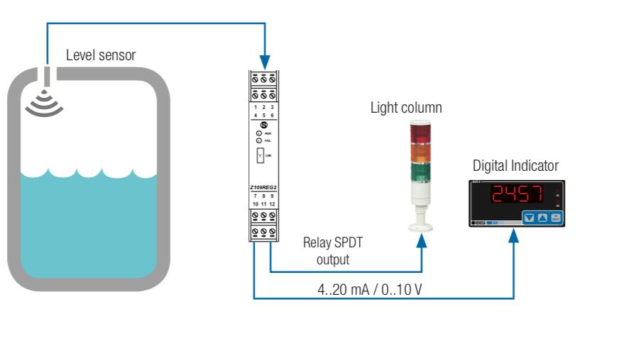 Ứng dụng bộ chuyển đổi tín hiệu 4-20mA sang 0-10V