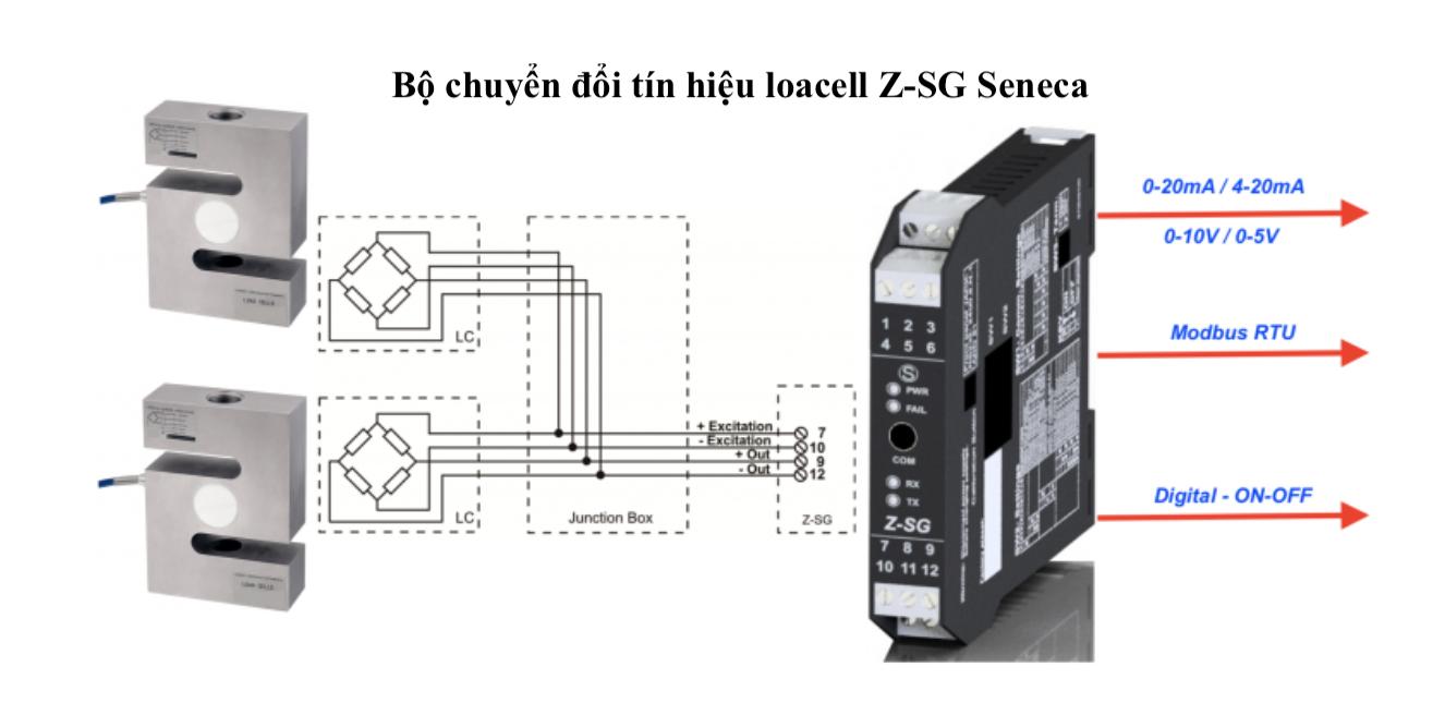 Bộ chuyển đổi tín hiệu loadcell Z-SG Seneca