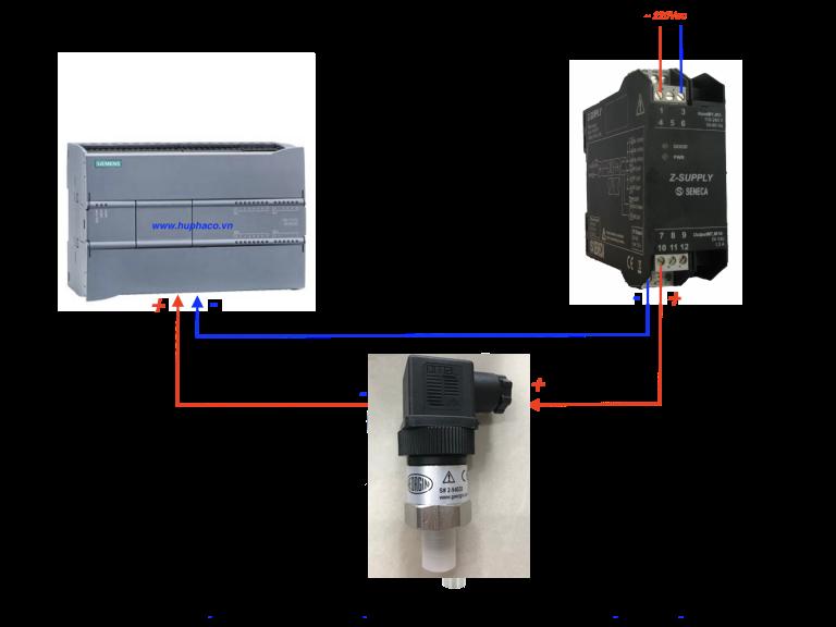 cách kết nối cảm biến áp suất nước 4-20mA với PLC nguồn 24Vdc