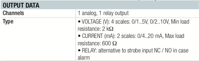Tín hiệu ngõ ra bộ chuyển đổi cách ly nhiệt độ