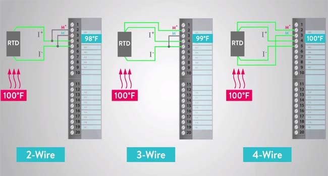 cảm biến nhiệt độ pt100 2 dây
