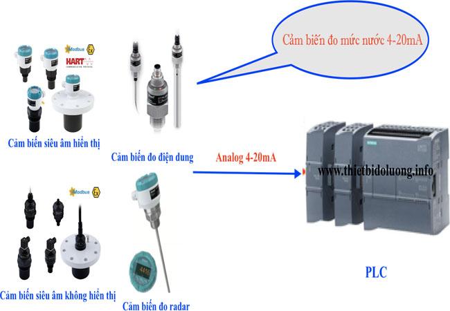 ứng dụng cảm biến đo mức nước