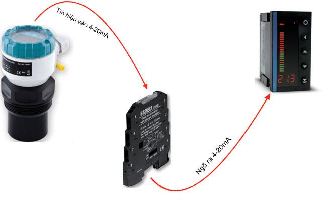 bộ khuếch đại cảm biến siêu âm