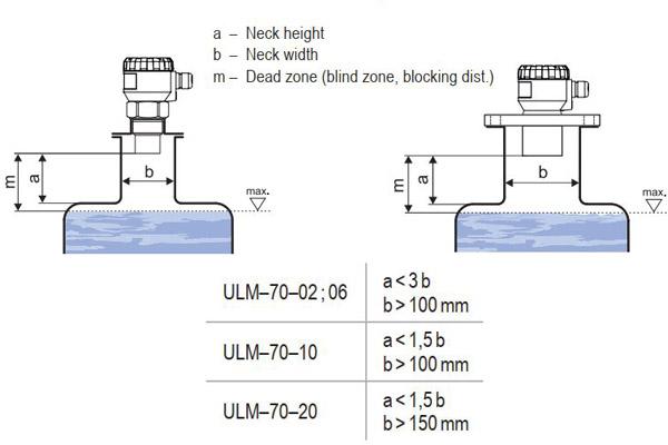 cách lắp đặt cảm biến siêu âm