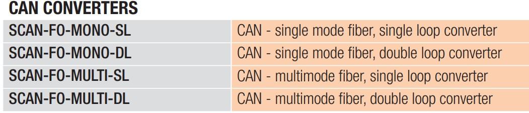 thông số chọn chuyển đổi quang
