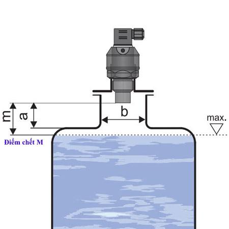 điểm chết của cảm biến sóng siêu âm là gì