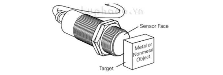 cách phát hiện vật của cảm biến điện dung