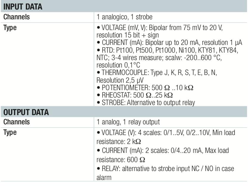 Bộ chuyển đổi tín hiệu Z109REG2-1 SENECA