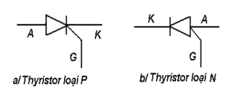 Ký hiệu Thyristor