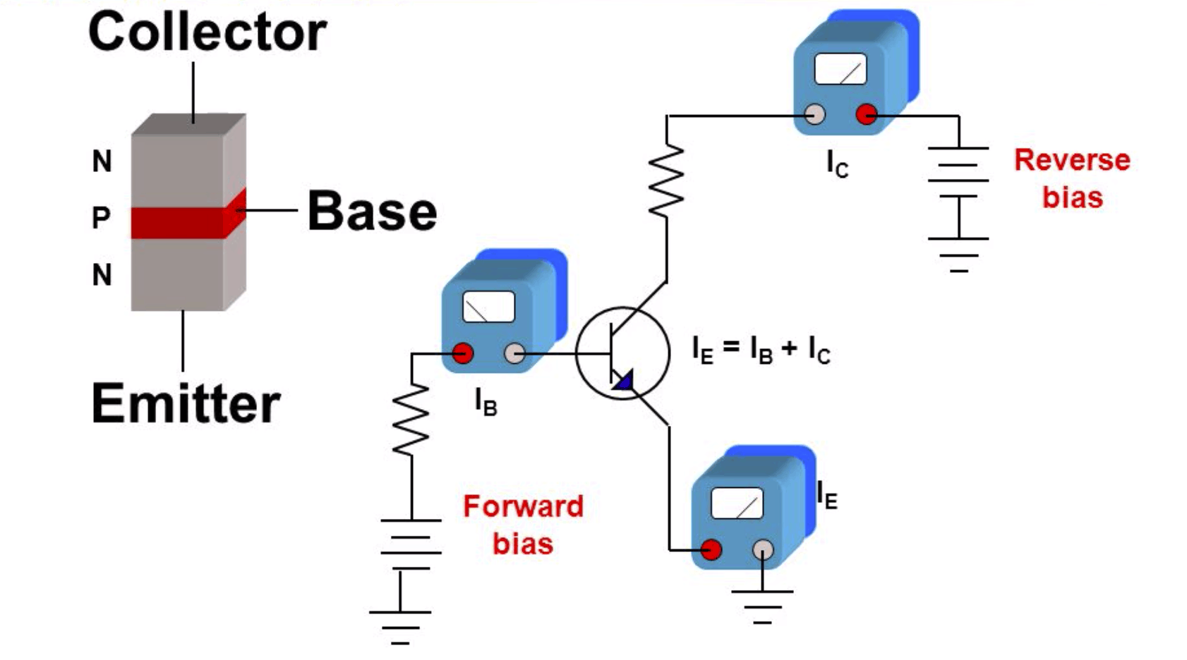 Cách Mắc Transistor NPN Đóng Ngắt Mạch