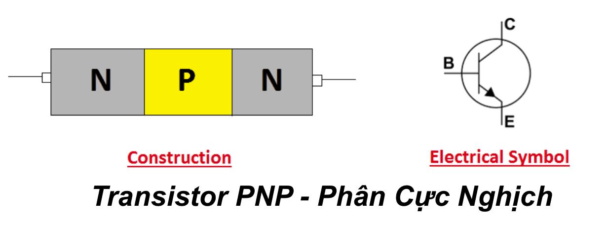 Transistor NPN – Phân Cực Ngược